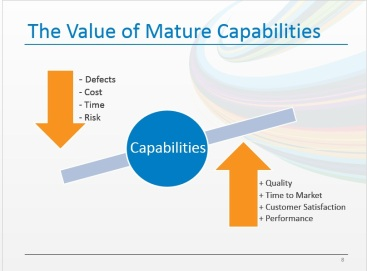 The Value of Mature Capabilities